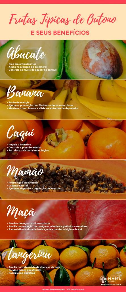 frutasdeoutono